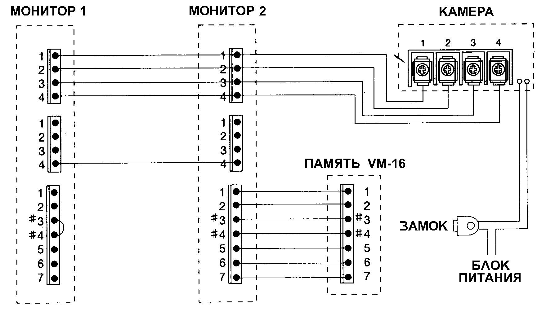 Ниже приведена схема подсоединения возможных комбинаций внешних устройств к монитору.