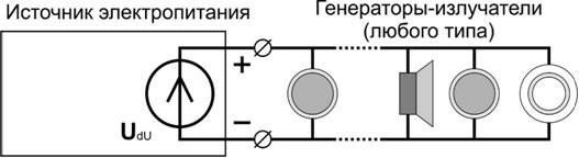 """""""Соната-ИП1 """",  """"Соната-ИП2 """".  Системным признаком модели 2Б аппаратуры  """"Соната-АВ """" является построение по принципу..."""